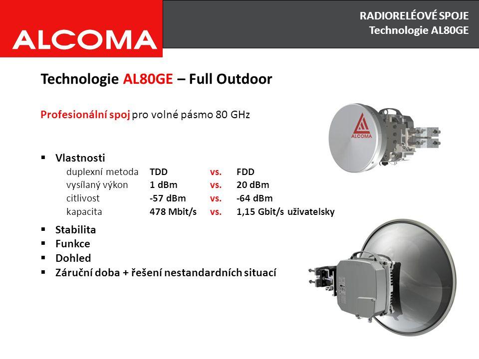RADIORELÉOVÉ SPOJE Výhody x Nevýhody Technologie AL80GE – Full Outdoor Profesionální spoj pro volné pásmo 80 GHz  Vlastnosti  Stabilita  Funkce  D