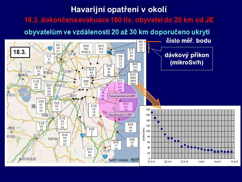 Havarijní opatření v okolí 16.3.dokončena evakuace 160 tis.