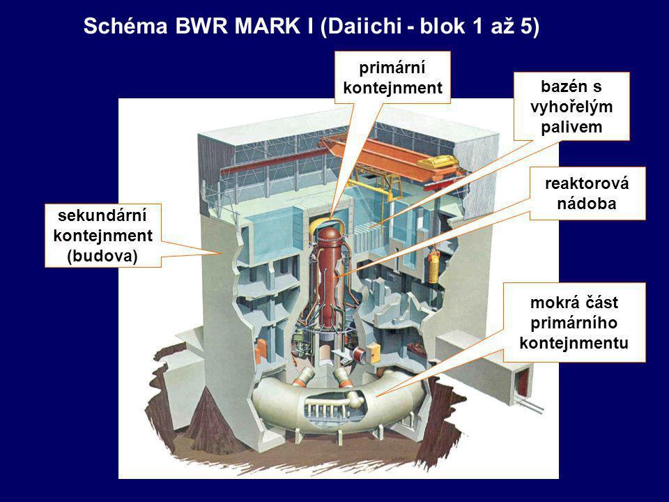 14:46 JST epicentrum tsunami 14 m JE Fukushima Daiichi: bloky 1, 2 a 3 se automaticky odstavily (bloky 4 až 6 byly v odstávce)