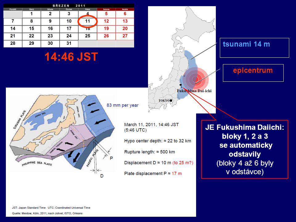 Porovnání Fukušima - Černobyl Fukušima 2011Černobyl 1986 příčina nehodyživelná pohromahrubé chyby obsluhy poškození reaktorové nádoby žádné resp.