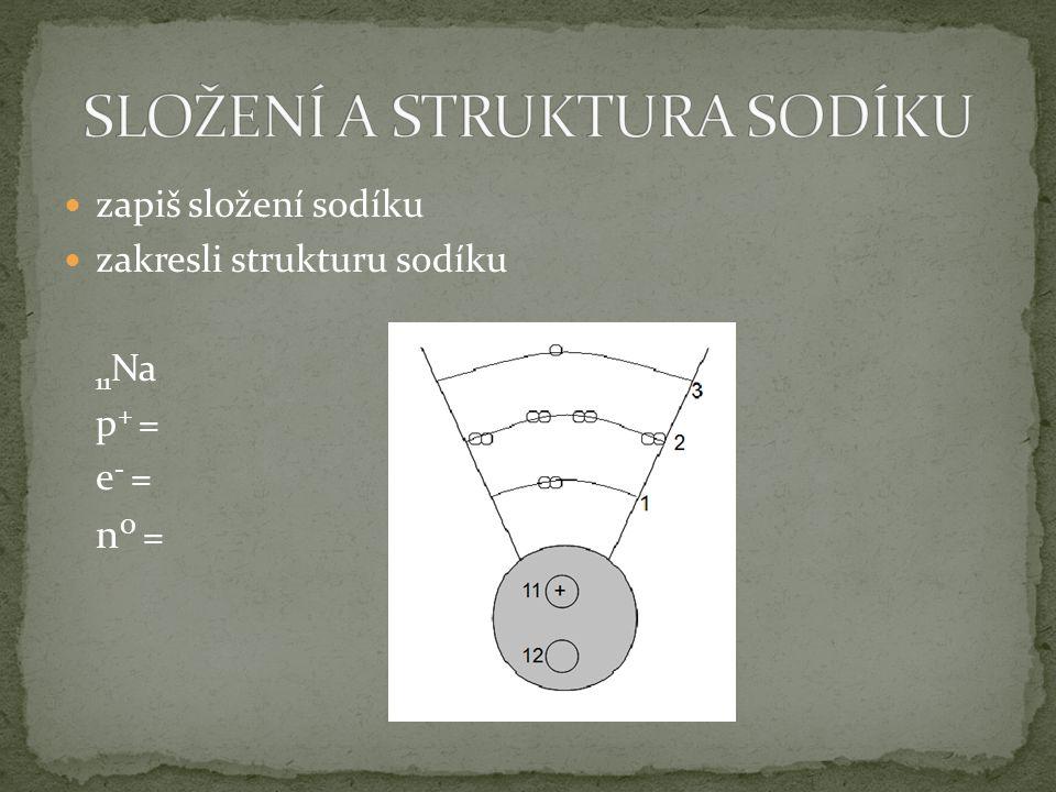 Název a značka prvku Proton.č. Z Nukleon. č.