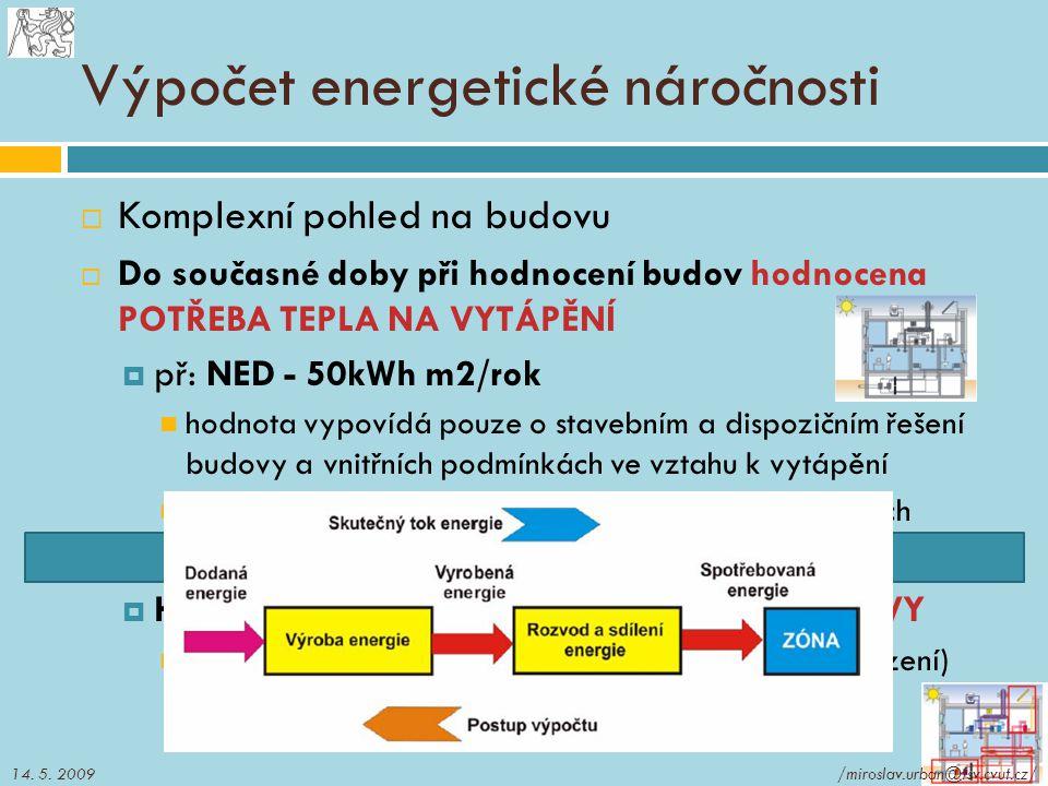 Výpočet energetické náročnosti  Komplexní pohled na budovu  Do současné doby při hodnocení budov hodnocena POTŘEBA TEPLA NA VYTÁPĚNÍ  př: NED - 50k