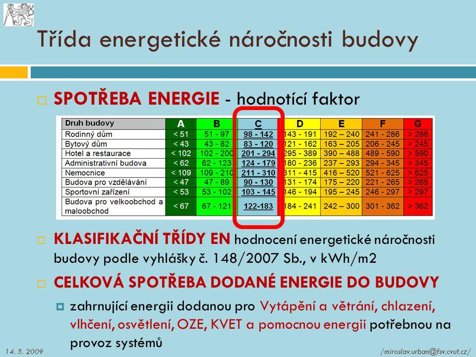 Třída energetické náročnosti budovy  SPOTŘEBA ENERGIE - hodnotící faktor  KLASIFIKAČNÍ TŘÍDY EN hodnocení energetické náročnosti budovy podle vyhláš