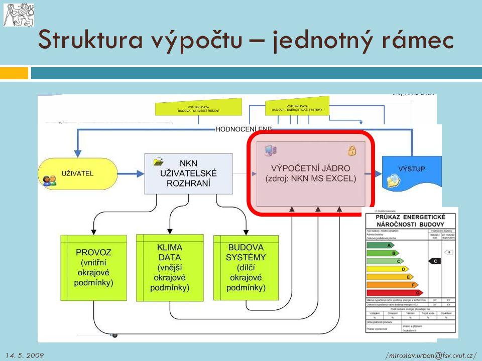 Struktura výpočtu – jednotný rámec /miroslav.urban@fsv.cvut.cz/14. 5. 2009