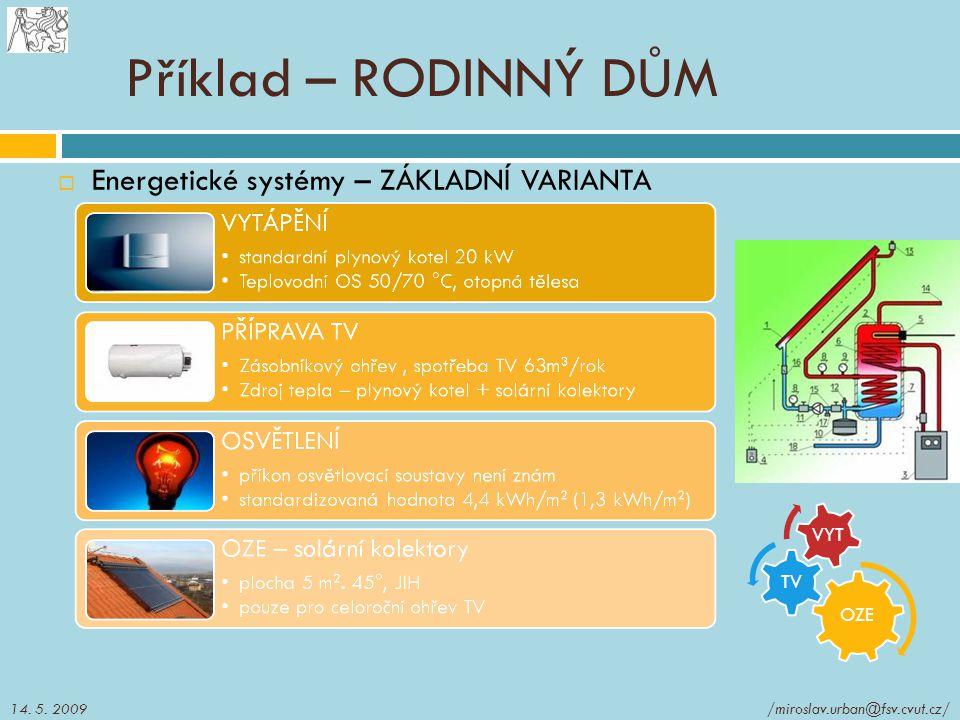 Příklad – RODINNÝ DŮM  Energetické systémy – ZÁKLADNÍ VARIANTA OZE TV VYT 14. 5. 2009/miroslav.urban@fsv.cvut.cz/