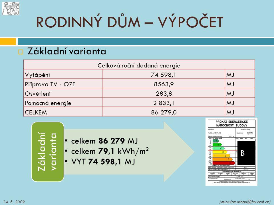 RODINNÝ DŮM – VÝPOČET  Základní varianta celkem 86 279 MJ celkem 79,1 kWh/m 2 VYT 74 598,1 MJ Základní varianta B Celková roční dodaná energie Vytápě