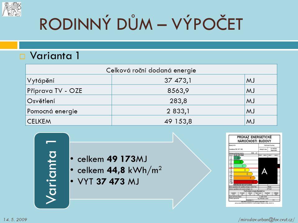 RODINNÝ DŮM – VÝPOČET  Varianta 1 celkem 49 173MJ celkem 44,8 kWh/m 2 VYT 37 473 MJ Varianta 1 A Celková roční dodaná energie Vytápění37 473,1MJ Příp