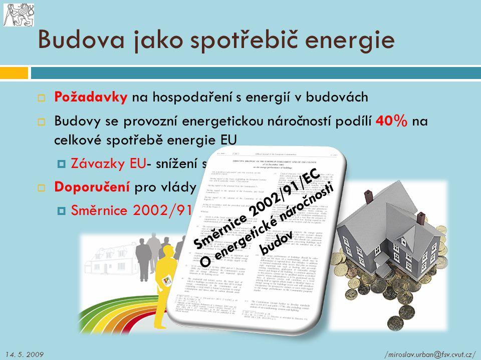 Budova jako spotřebič energie  Požadavky na hospodaření s energií v budovách  Budovy se provozní energetickou náročností podílí 40% na celkové spotř