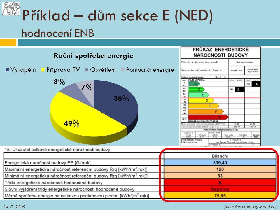 Příklad – dům sekce E (NED) hodnocení ENB /miroslav.urban@fsv.cvut.cz/14. 5. 2009