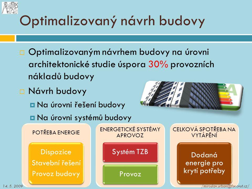 Optimalizovaný návrh budovy  Optimalizovaným návrhem budovy na úrovni architektonické studie úspora 30% provozních nákladů budovy  Návrh budovy  Na