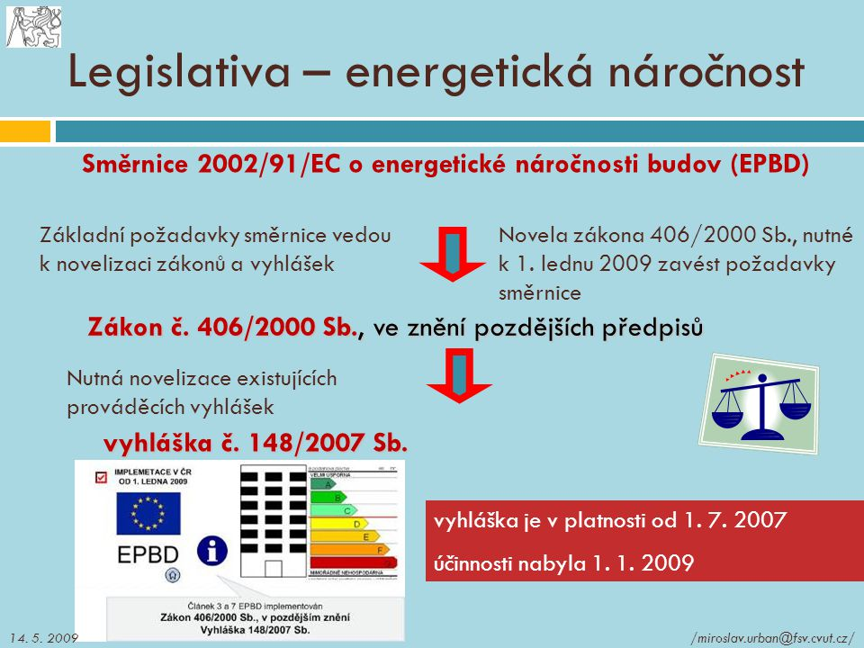 Legislativa – energetická náročnost Směrnice 2002/91/EC o energetické náročnosti budov (EPBD) Zákon č. 406/2000 Sb., ve znění pozdějších předpisů Zákl