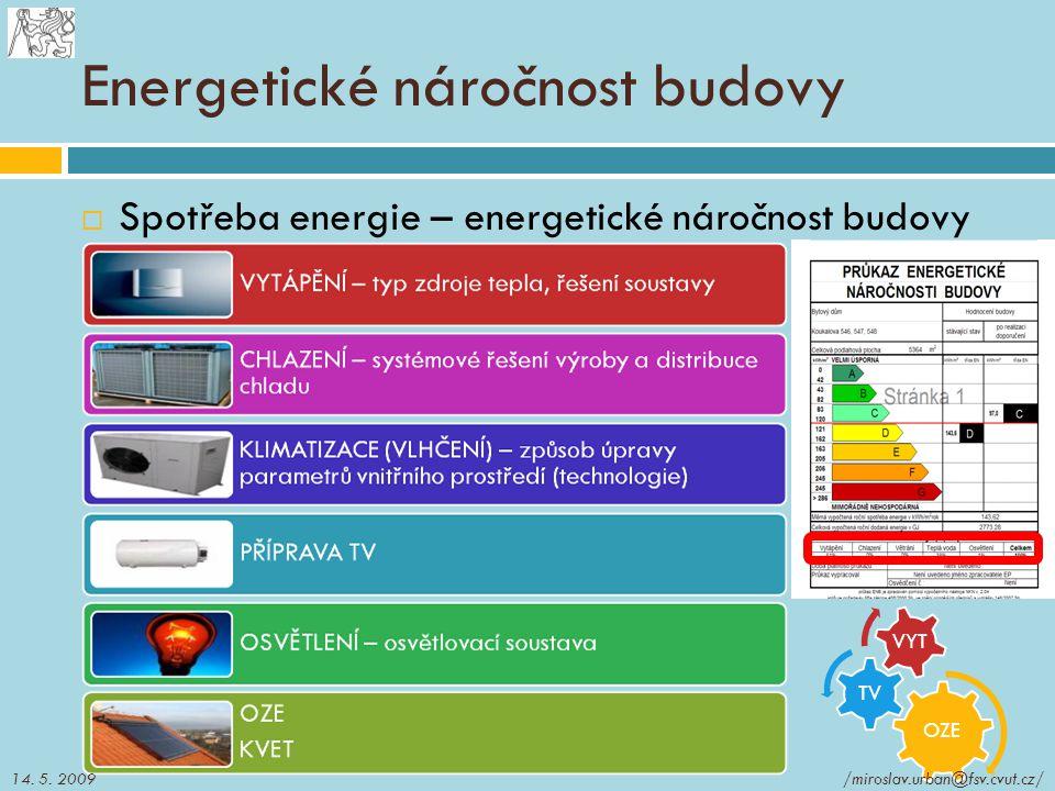 Energetické náročnost budovy  Spotřeba energie – energetické náročnost budovy OZE TV VYT /miroslav.urban@fsv.cvut.cz/14. 5. 2009
