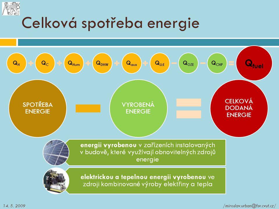 Celková spotřeba energie SPOTŘEBA ENERGIE VYROBENÁ ENERGIE CELKOVÁ DODANÁ ENERGIE QHQC QHumQDHWQaux QLi;E QOZEQCHP Qfuel /miroslav.urban@fsv.cvut.cz/1