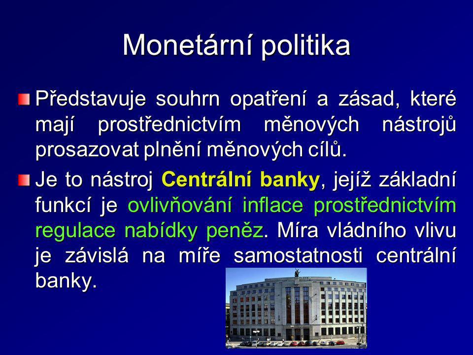 Účinnost monetární politiky Uvedli jsme si, že cílem monetární politiky je zejména ovlivňování množství peněz v ekonomice a tím se snaží o stabilitu cenové hladiny.