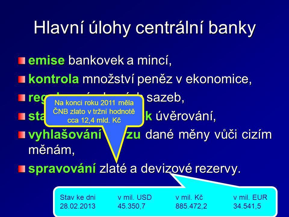 Hlavní úlohy centrální banky emise bankovek a mincí, kontrola množství peněz v ekonomice, regulace úrokových sazeb, stanovení podmínek úvěrování, vyhl
