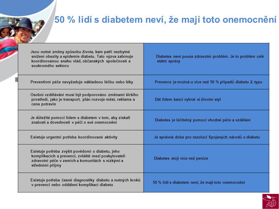 Jsou nutné změny způsobu života, kam patří nezbytné snížení obezity a epidemie diabetu.