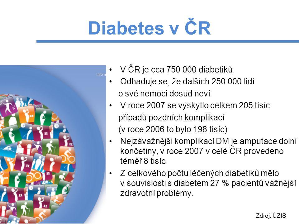 Diabetes v ČR V ČR je cca 750 000 diabetiků Odhaduje se, že dalších 250 000 lidí o své nemoci dosud neví V roce 2007 se vyskytlo celkem 205 tisíc případů pozdních komplikací (v roce 2006 to bylo 198 tisíc) Nejzávažnější komplikací DM je amputace dolní končetiny, v roce 2007 v celé ČR provedeno téměř 8 tisíc Z celkového počtu léčených diabetiků mělo v souvislosti s diabetem 27 % pacientů vážnější zdravotní problémy.