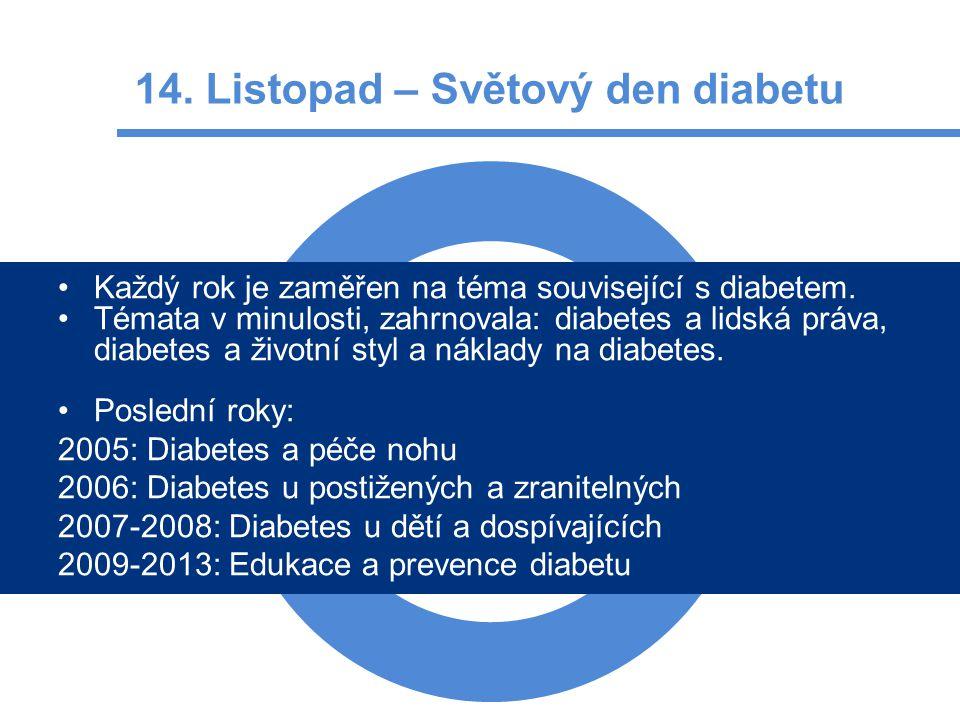 Každý rok je zaměřen na téma související s diabetem.