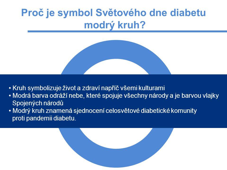 Kruh symbolizuje život a zdraví napříč všemi kulturami Modrá barva odráží nebe, které spojuje všechny národy a je barvou vlajky Spojených národů Modrý kruh znamená sjednocení celosvětové diabetické komunity proti pandemii diabetu.