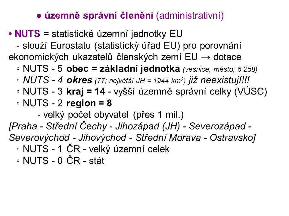 ● územně správní členění (administrativní) NUTS = statistické územní jednotky EU - slouží Eurostatu (statistický úřad EU) pro porovnání ekonomických ukazatelů členských zemí EU → dotace ◦ NUTS - 5obec = základní jednotka (vesnice, město; 6 258) ◦ NUTS - 4okres (77; největší JH = 1944 km 2 ) již neexistují!!.