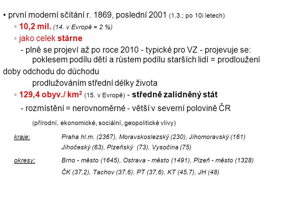 složení (struktura) ◦ europoidní (bílá) rasa ◦ převažují ženy (51,2 %) ◦ věkové skupiny předproduktivní (0-14 let)13,6 % (↓) produktivní (15-64 let) 71,0 % postproduktivní (nad 65 let)15,5 % (↑) ◦ střední délka života = 77,01 let (M 73,74; Ž 80,48) (nejmladší okres Sokolov × nejstarší Praha hl.m.; Brno - město, Plzeň - město, Rokycany) ◦ ekonomicky aktivní obyvatelstvo (EAO; 45 % ® ženy 39,3 %) primér 3,6 % (zemědělství a lesnictví; ↓) sekundér 40,2 % (průmysl a těžba, stavebnictví; ↓) terciér 56,2 % (= nízká nezaměstnanost; ↑) míra nezaměstnanosti = 9-10 %