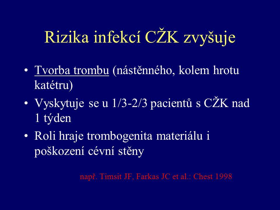 Rizika infekcí CŽK zvyšuje Tvorba trombu (nástěnného, kolem hrotu katétru) Vyskytuje se u 1/3-2/3 pacientů s CŽK nad 1 týden Roli hraje trombogenita m