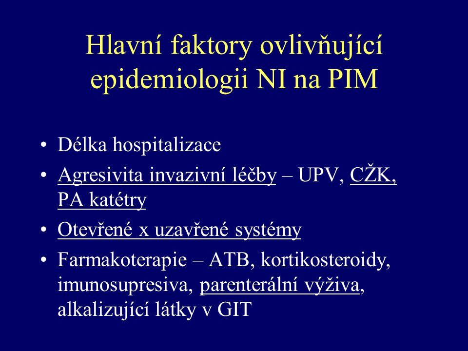 Hlavní faktory ovlivňující epidemiologii NI na PIM Délka hospitalizace Agresivita invazivní léčby – UPV, CŽK, PA katétry Otevřené x uzavřené systémy F