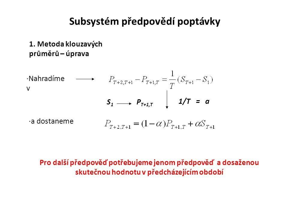 1. Metoda klouzavých průměrů – úprava S 1 P T+1,T ·Nahradíme v 1/T = a ·a dostaneme Pro další předpověď potřebujeme jenom předpověď a dosaženou skuteč
