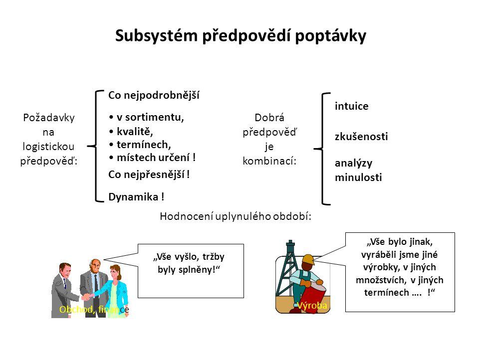 Subsystém předpovědí poptávky Požadavky na logistickou předpověď: Co nejpodrobnější v sortimentu, kvalitě, termínech, místech určení ! Dynamika ! Co n