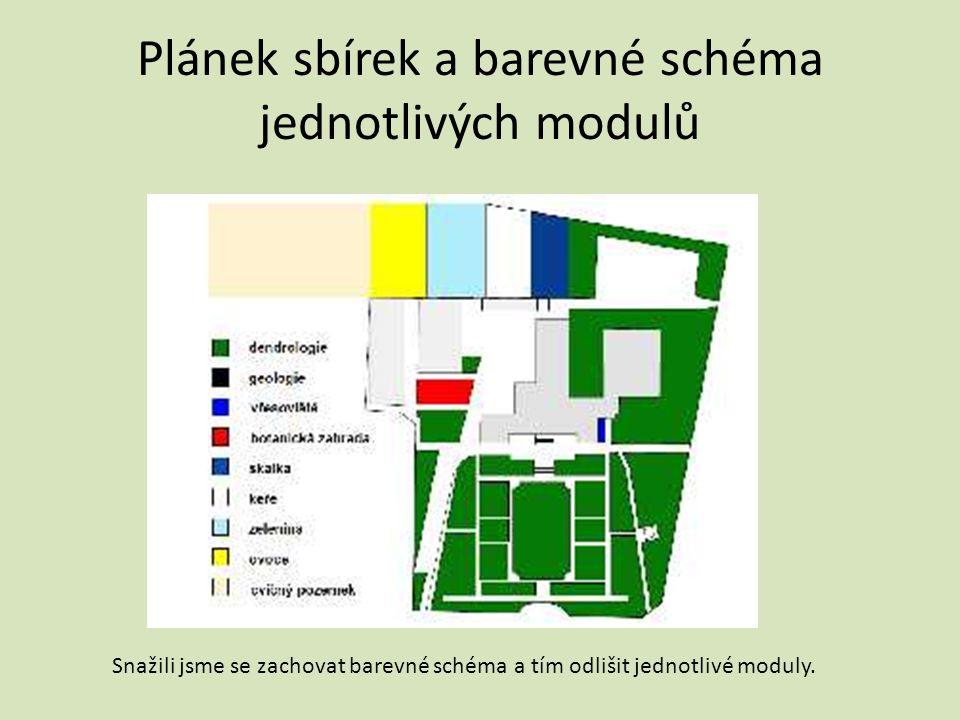 Plánek sbírek a barevné schéma jednotlivých modulů Snažili jsme se zachovat barevné schéma a tím odlišit jednotlivé moduly.
