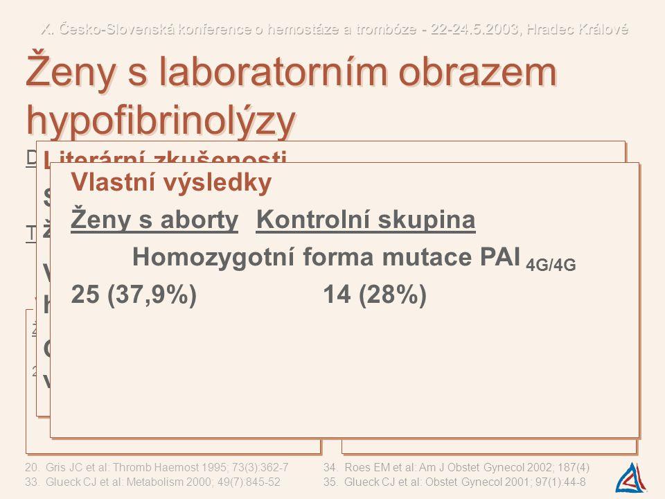 Diagnostika fibrinolytická kapacita polymorfismus PAI-1 4G5G Terapie antitrombotická profylaxe LMWH má úspěch u žen s úpravou hypofibrinolýzy 20.Gris