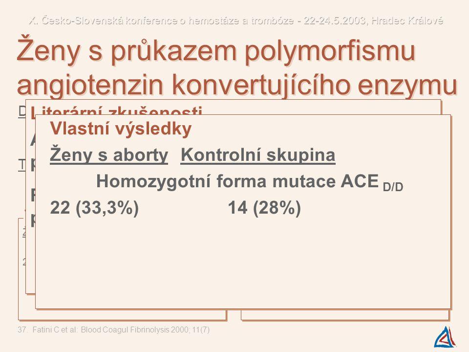37.Fatini C et al: Blood Coagul Fibrinolysis 2000; 11(7) Ženy s průkazem polymorfismu angiotenzin konvertujícího enzymu Ženy s abortyKontrolní skupina