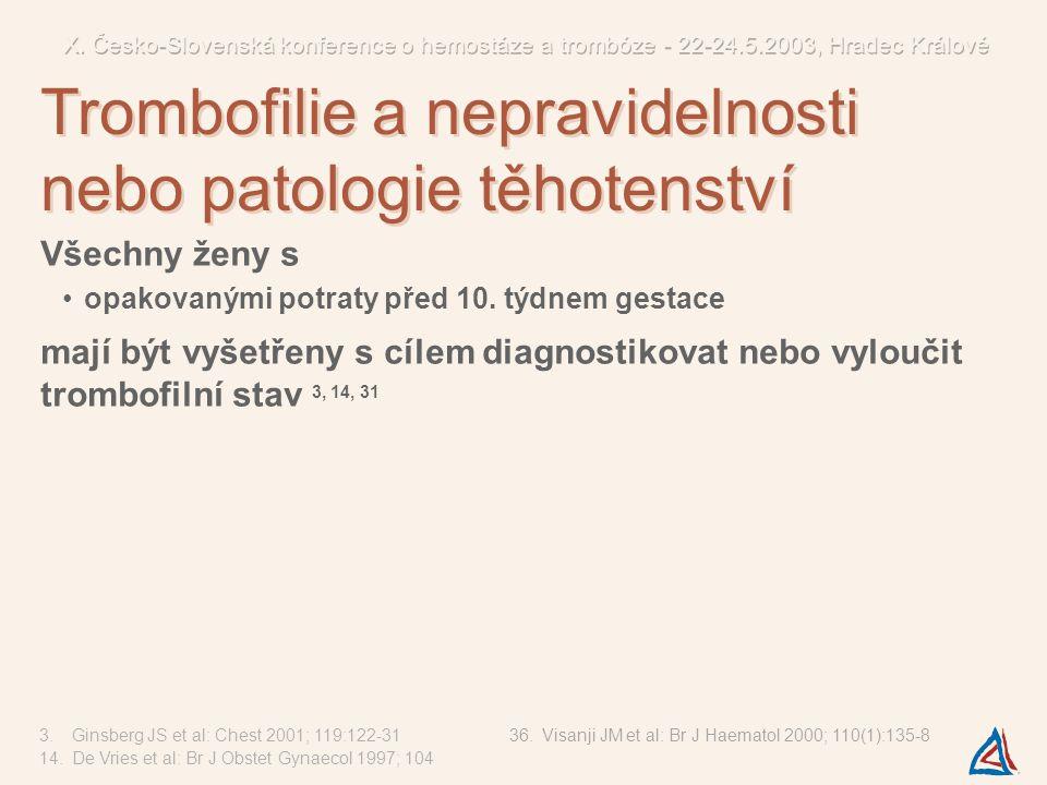 37.Fatini C et al: Blood Coagul Fibrinolysis 2000; 11(7) Ženy s průkazem polymorfismu angiotenzin konvertujícího enzymu Diagnostika PCR specifické monitorování se neprovádí, může se monitorovat léčba Terapie antitrombotická profylaxe v indikovaných případech