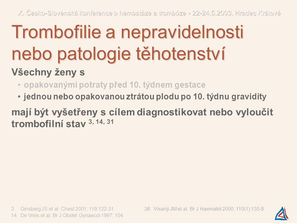 Diagnostika PCR sledování koncentrace HCY Terapie dietní opatření suplementace listové kyseliny již prekoncepčně a během celé gravidity 3.Ginsberg JS et al: Chest 2001; 119:122-31 15.van der Molen EF et al: Am J Obstet Gynecol 2000;182 17.Eskes TK: Eur J Obstet Gynecol Reprod Biol 2001; 95 19.Unfried G et al: Obstet Gynecol 2002; 99(4):614-9 Ženy s homozygotní formou mutace genu MTHFR C677T Ženy s abortyKontrolní skupina Homozygotní forma mutace MTHFR C677T 7 (10,6%)4 (8%) HCY homoz heteroz wilde type Aborty7,4±1,6 7,9±3,1 10,1±3,7 μmol/l Kontrola14,3±3,3 11,2±2,4 11,4±2,5 μmol/l Ženy s abortyKontrolní skupina Homozygotní forma mutace MTHFR C677T 7 (10,6%)4 (8%) HCY homoz heteroz wilde type Aborty7,4±1,6 7,9±3,1 10,1±3,7 μmol/l Kontrola14,3±3,3 11,2±2,4 11,4±2,5 μmol/l Homoz.