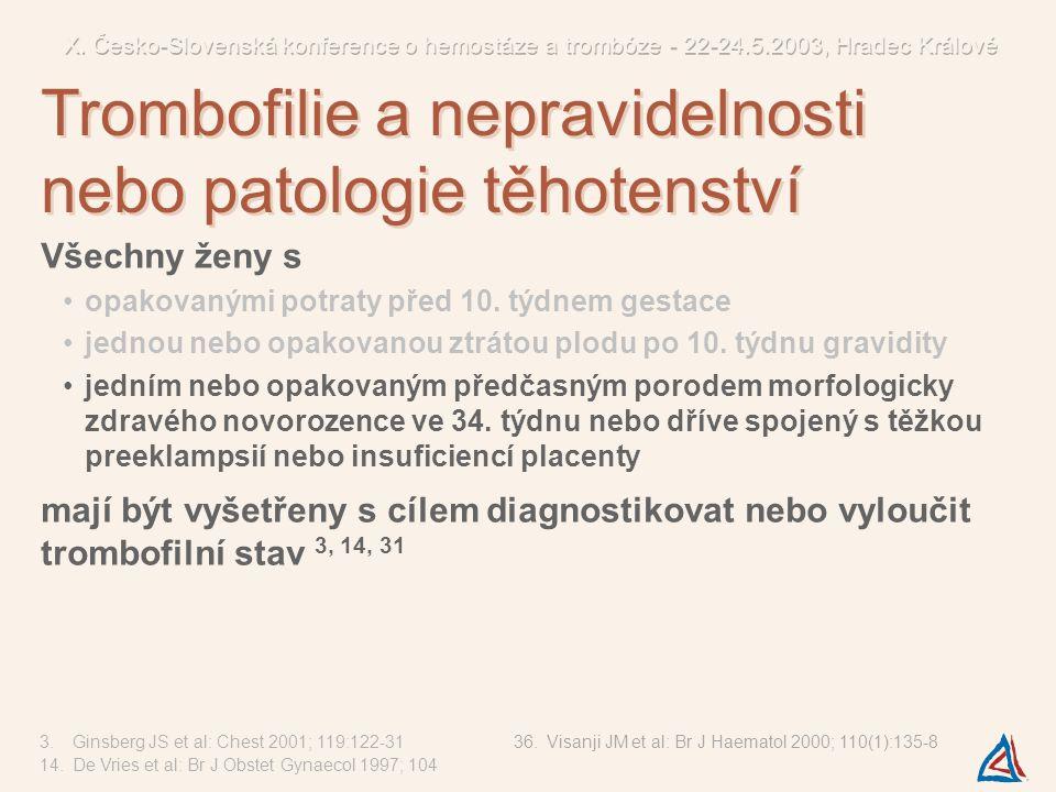 Diagnostika PCR sledování koncentrace HCY Terapie dietní opatření suplementace listové kyseliny již prekoncepčně a během celé gravidity 3.Ginsberg JS et al: Chest 2001; 119:122-31 15.van der Molen EF et al: Am J Obstet Gynecol 2000;182 17.Eskes TK: Eur J Obstet Gynecol Reprod Biol 2001; 95 19.Unfried G et al: Obstet Gynecol 2002; 99(4):614-9 Ženy s homozygotní formou mutace genu MTHFR C677T