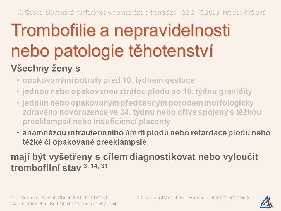 Diagnostika pátrání po etiologii HHCY sledování koncentrace HCY Terapie dietní opatření, suplementace folátu již prekoncepčně a v graviditě antitrombotická profylaxe v indikovaných případech 17.Eskes TK: Eur J Obstet Gynecol Reprod Biol 2001; 95 10.McColl MD et al: Br J Obstet Gynecol 1999; 106 11.Gerhardt A et al: N Engl J Med 2000; 342:374-380 15.van der Molen EF et al: Am J Obstet Gynecol 2000;182 Ženy s hyperhomocysteinemií Homocysteinemie MTHFRhomoz heteroz wilde type Aborty7,4±1,6 7,9±3,1 10,1±3,7 μmol/l Kontrola14,3±3,3 11,2±2,4 11,4±2,5 μmol/l V graviditě nebyla, díky paušálnímu podávání vitamínů, HHCY prokázána.