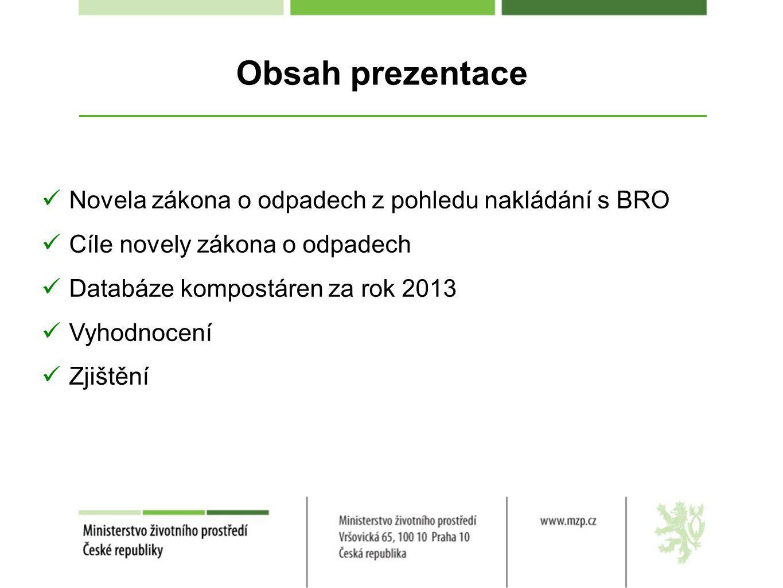 Obsah prezentace Novela zákona o odpadech z pohledu nakládání s BRO Cíle novely zákona o odpadech Databáze kompostáren za rok 2013 Vyhodnocení Zjištění