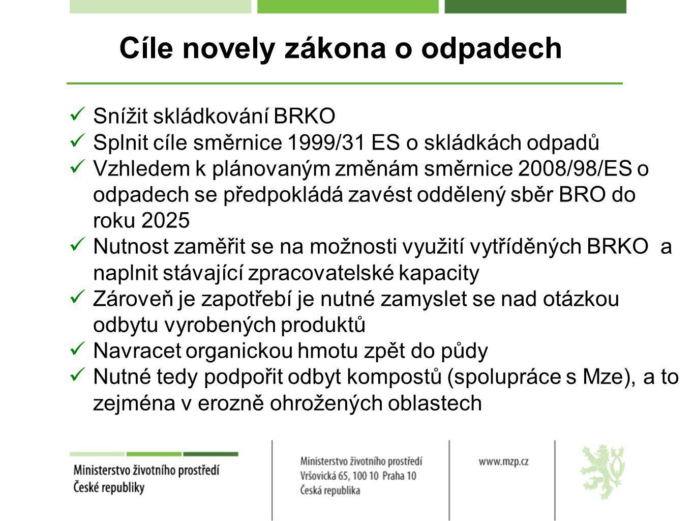 Cíle novely zákona o odpadech Snížit skládkování BRKO Splnit cíle směrnice 1999/31 ES o skládkách odpadů Vzhledem k plánovaným změnám směrnice 2008/98/ES o odpadech se předpokládá zavést oddělený sběr BRO do roku 2025 Nutnost zaměřit se na možnosti využití vytříděných BRKO a naplnit stávající zpracovatelské kapacity Zároveň je zapotřebí je nutné zamyslet se nad otázkou odbytu vyrobených produktů Navracet organickou hmotu zpět do půdy Nutné tedy podpořit odbyt kompostů (spolupráce s Mze), a to zejména v erozně ohrožených oblastech
