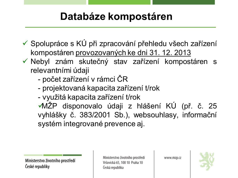 Databáze kompostáren Spolupráce s KÚ při zpracování přehledu všech zařízení kompostáren provozovaných ke dni 31.
