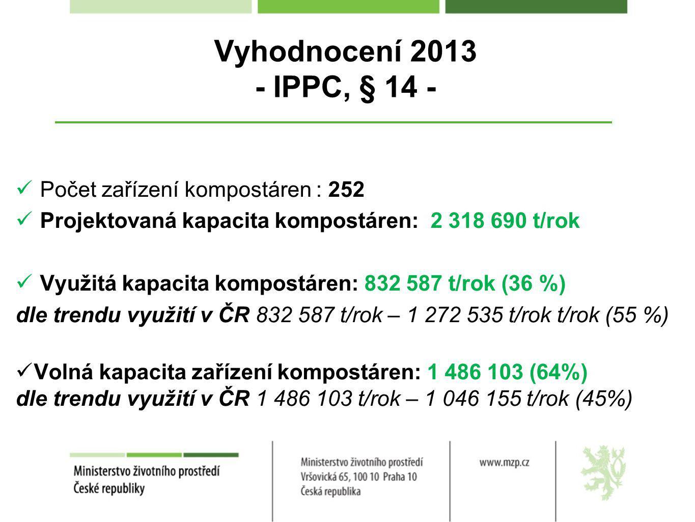 Vyhodnocení 2013 - IPPC, § 14 - Počet zařízení kompostáren : 252 Projektovaná kapacita kompostáren: 2 318 690 t/rok Využitá kapacita kompostáren: 832 587 t/rok (36 %) dle trendu využití v ČR 832 587 t/rok – 1 272 535 t/rok t/rok (55 %) Volná kapacita zařízení kompostáren: 1 486 103 (64%) dle trendu využití v ČR 1 486 103 t/rok – 1 046 155 t/rok (45%)