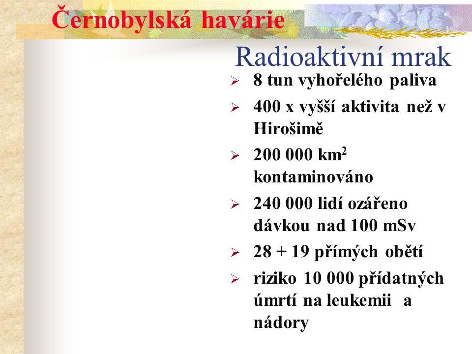 Radioaktivní mrak  8 tun vyhořelého paliva  400 x vyšší aktivita než v Hirošimě  200 000 km 2 kontaminováno  240 000 lidí ozářeno dávkou nad 100 m