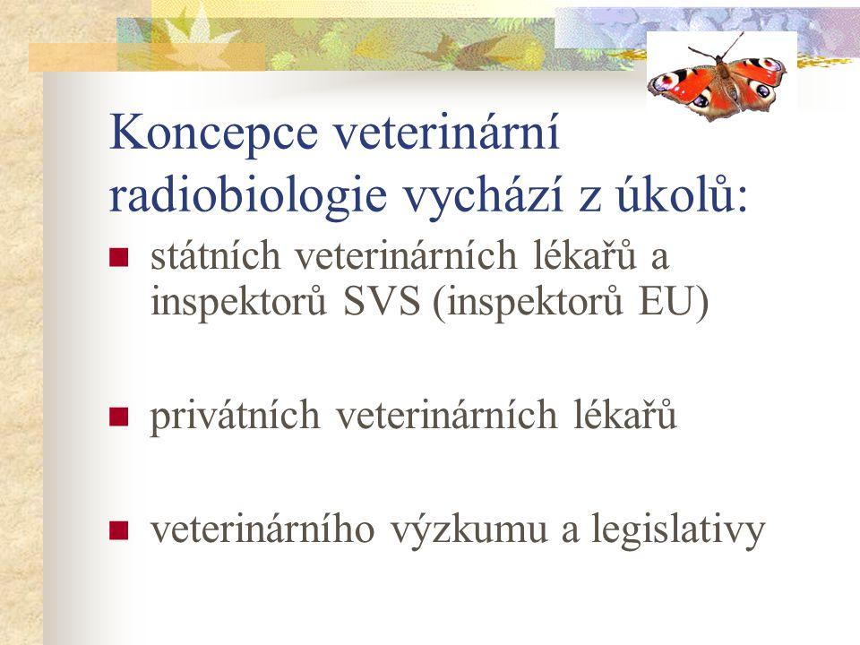Koncepce veterinární radiobiologie vychází z úkolů: státních veterinárních lékařů a inspektorů SVS (inspektorů EU) privátních veterinárních lékařů vet