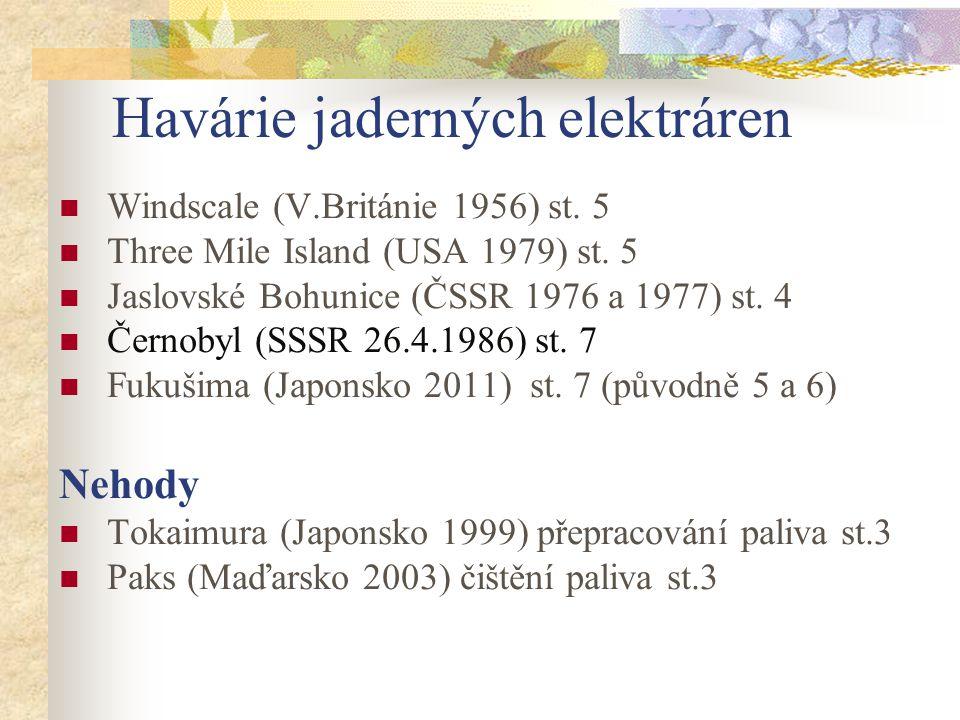 Havárie jaderných elektráren Windscale (V.Británie 1956) st. 5 Three Mile Island (USA 1979) st. 5 Jaslovské Bohunice (ČSSR 1976 a 1977) st. 4 Černobyl