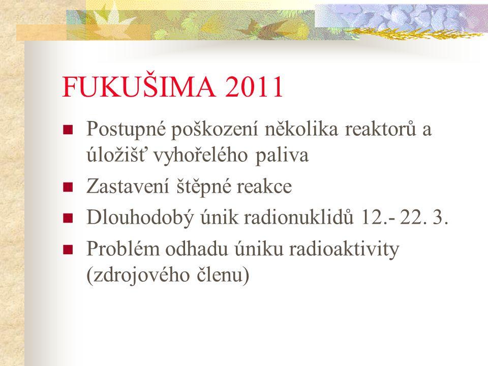 FUKUŠIMA 2011 Postupné poškození několika reaktorů a úložišť vyhořelého paliva Zastavení štěpné reakce Dlouhodobý únik radionuklidů 12.- 22. 3. Problé