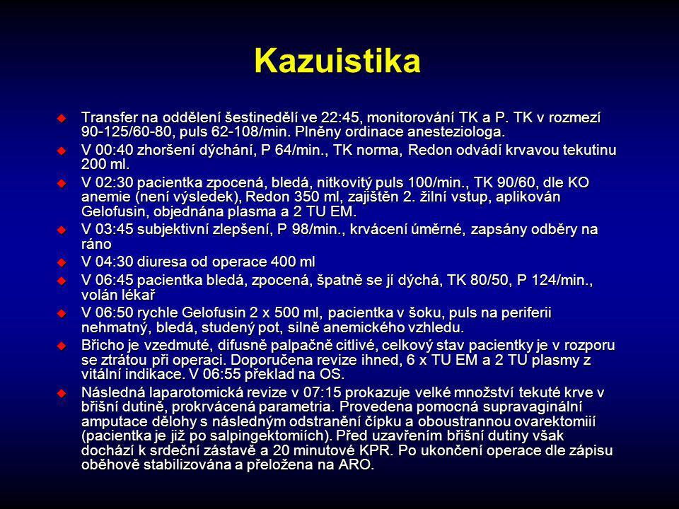 Kazuistika u Transfer na oddělení šestinedělí ve 22:45, monitorování TK a P. TK v rozmezí 90-125/60-80, puls 62-108/min. Plněny ordinace anesteziologa