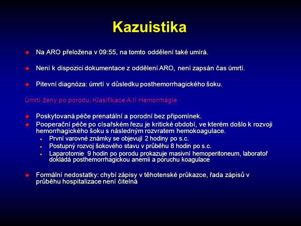 Kazuistika u Na ARO přeložena v 09:55, na tomto oddělení také umírá. u Není k dispozici dokumentace z oddělení ARO, není zapsán čas úmrtí. u Pitevní d