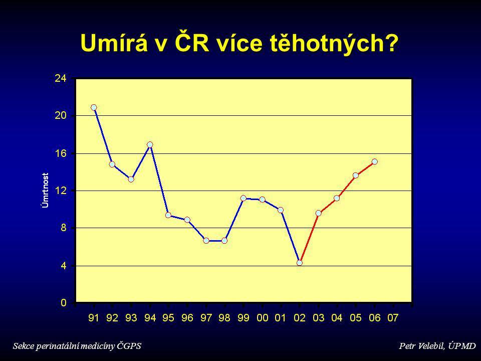 Umírá v ČR více těhotných? Petr Velebil, ÚPMD Sekce perinatální medicíny ČGPS