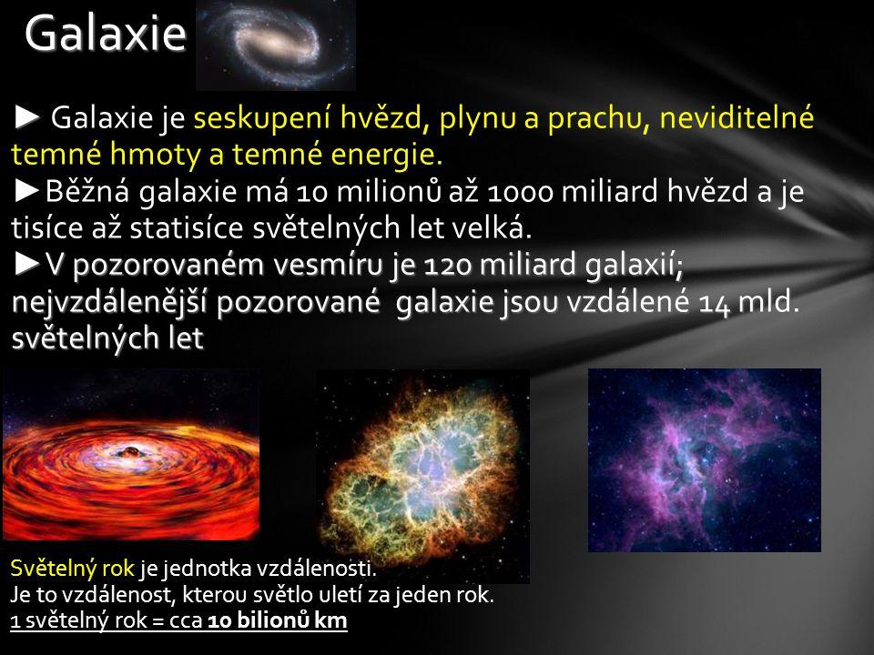 Galaxie Galaxie ► ► Galaxie je seskupení hvězd, plynu a prachu, neviditelné temné hmoty a temné energie. ► Běžná galaxie má 10 milionů až 1000 miliard