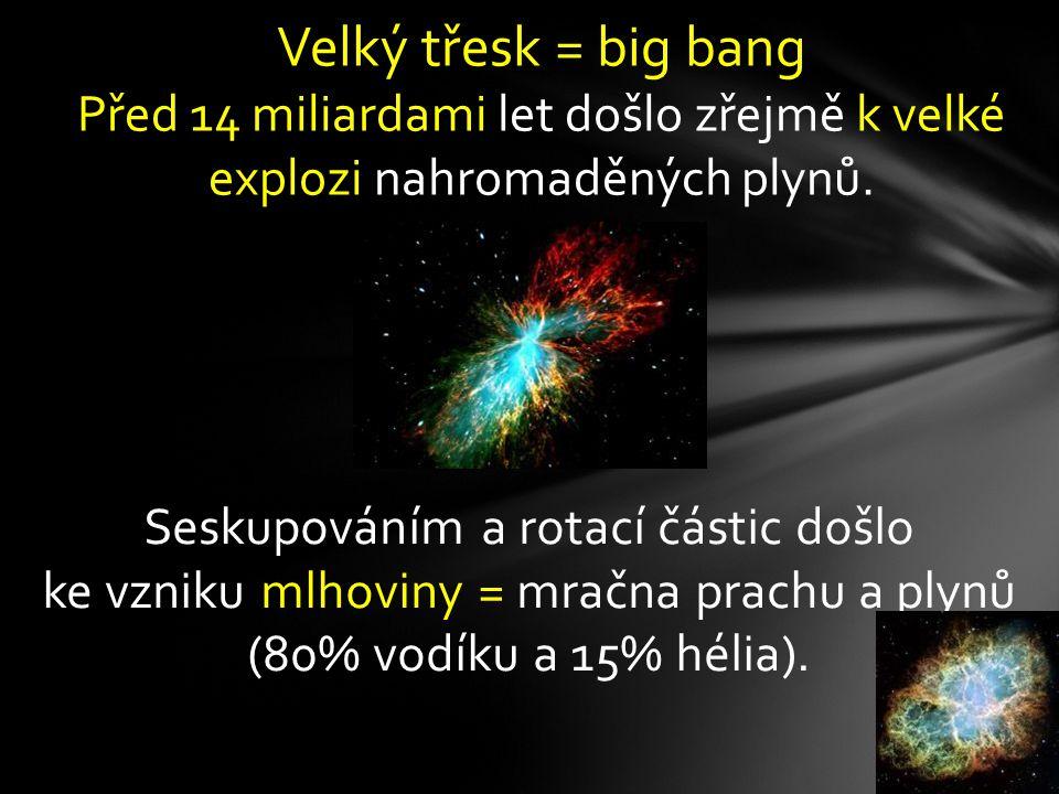 Velký třesk = big bang Před 14 miliardami let došlo zřejmě k velké explozi nahromaděných plynů. Seskupováním a rotací částic došlo ke vzniku mlhoviny