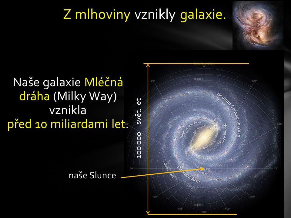 Z mlhoviny vznikly galaxie. 100 000 svět. let Naše galaxie Mléčná dráha (Milky Way) vznikla před 10 miliardami let. naše Slunce